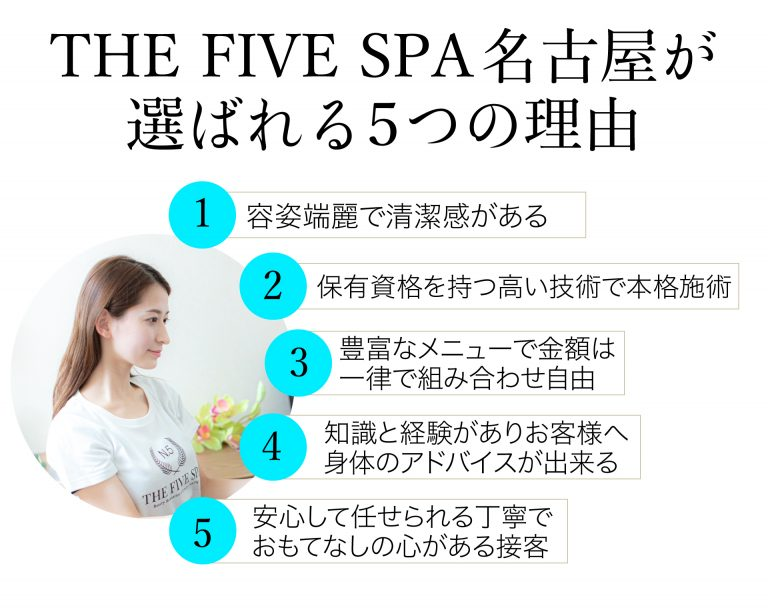 THE FIVE SPA 名古屋が選ばれる理由